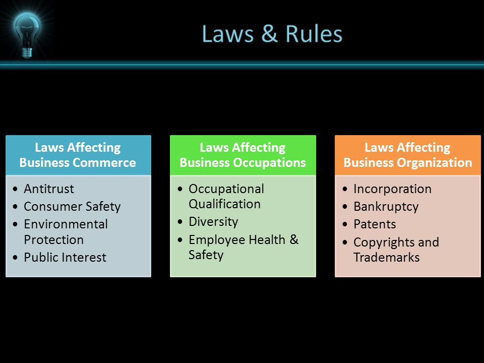 Laws Affecting Business Commerce Antitrust Consumer Safety Environmental Protection Public Interest Laws Affecting Business Occupations Occupational Q