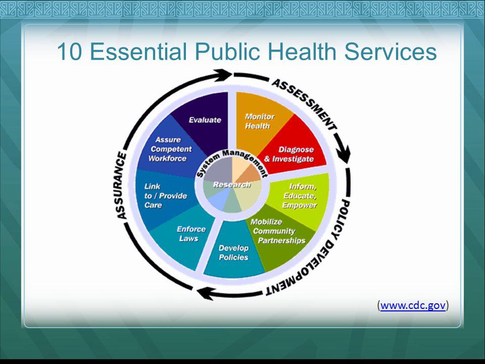 10 Essential Public Health Services (www.cdc.gov)www.cdc.gov