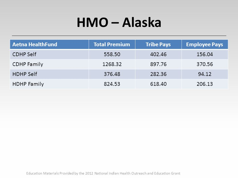 HMO – Alaska Aetna HealthFundTotal PremiumTribe PaysEmployee Pays CDHP Self558.50402.46156.04 CDHP Family1268.32897.76370.56 HDHP Self376.48282.3694.12 HDHP Family824.53618.40206.13 Education Materials Provided by the 2012 National Indian Health Outreach and Education Grant