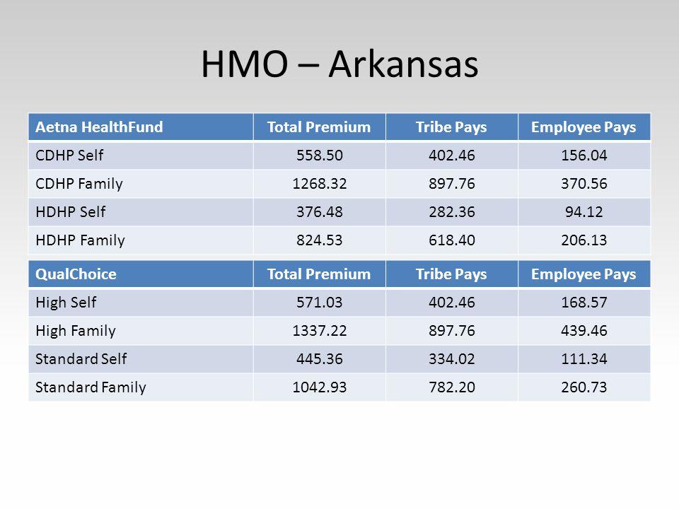 HMO – Arkansas Aetna HealthFundTotal PremiumTribe PaysEmployee Pays CDHP Self558.50402.46156.04 CDHP Family1268.32897.76370.56 HDHP Self376.48282.3694.12 HDHP Family824.53618.40206.13 QualChoiceTotal PremiumTribe PaysEmployee Pays High Self571.03402.46168.57 High Family1337.22897.76439.46 Standard Self445.36334.02111.34 Standard Family1042.93782.20260.73