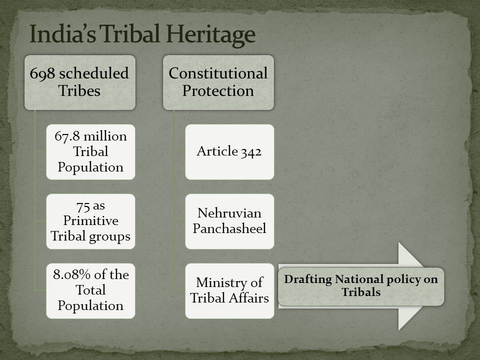 698 scheduled Tribes 67.8 million Tribal Population 75 as Primitive Tribal groups 8.08% of the Total Population Constitutional Protection Article 342 Nehruvian Panchasheel Ministry of Tribal Affairs Drafting National policy on Tribals