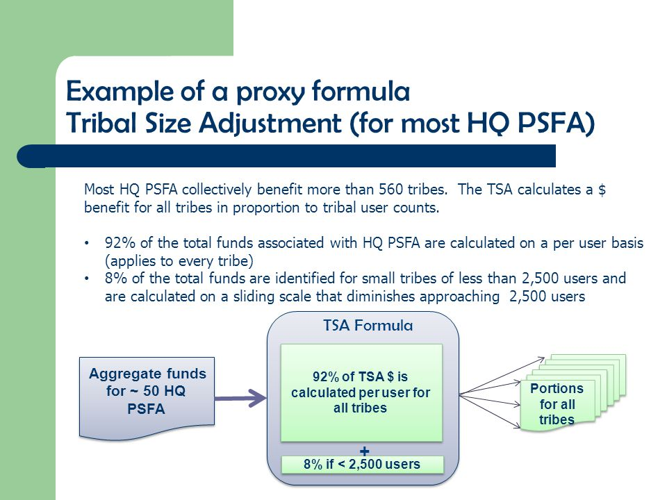 Example of a proxy formula Tribal Size Adjustment (for most HQ PSFA) 92% of TSA $ is calculated per user for all tribes 8% if < 2,500 users TSA Formula + Aggregate funds for ~ 50 HQ PSFA Portions for all tribes Most HQ PSFA collectively benefit more than 560 tribes.