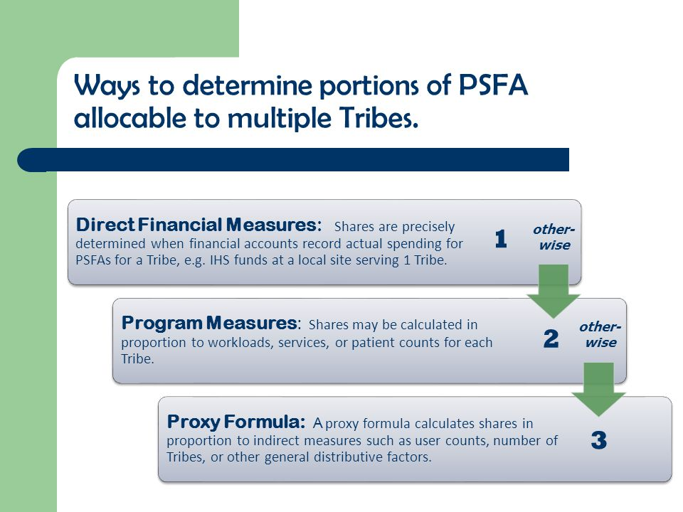Ways to determine portions of PSFA allocable to multiple Tribes. Direct Financial Measures: Shares are precisely determined when financial accounts re