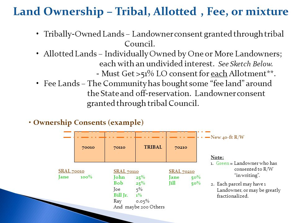 Land Ownership – Tribal, Allotted, Fee, or mixture Tribally-Owned Lands – Landowner consent granted through tribal Council.