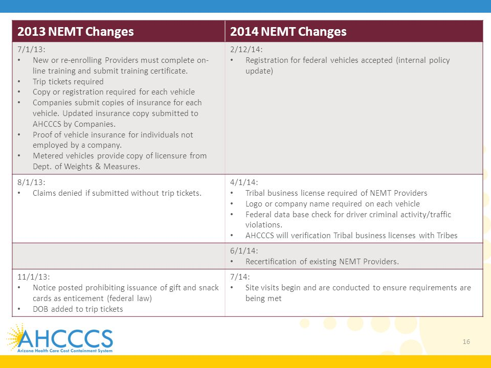 2013 NEMT Changes2014 NEMT Changes 7/1/13: New or re-enrolling Providers must complete on- line training and submit training certificate.