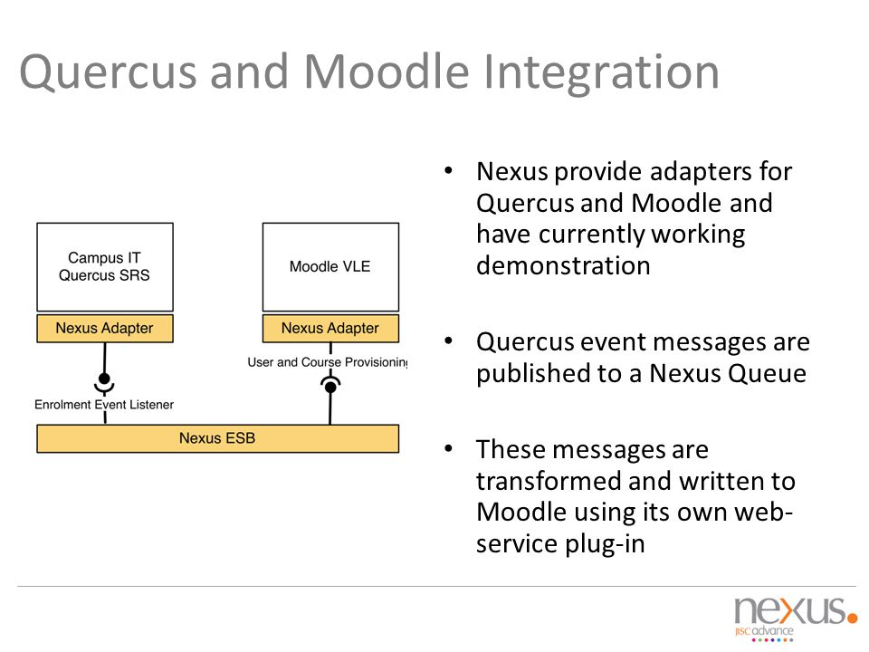 Quercus and Moodle Integration Nexus provide adapters for Quercus and Moodle and have currently working demonstration Quercus event messages are publi