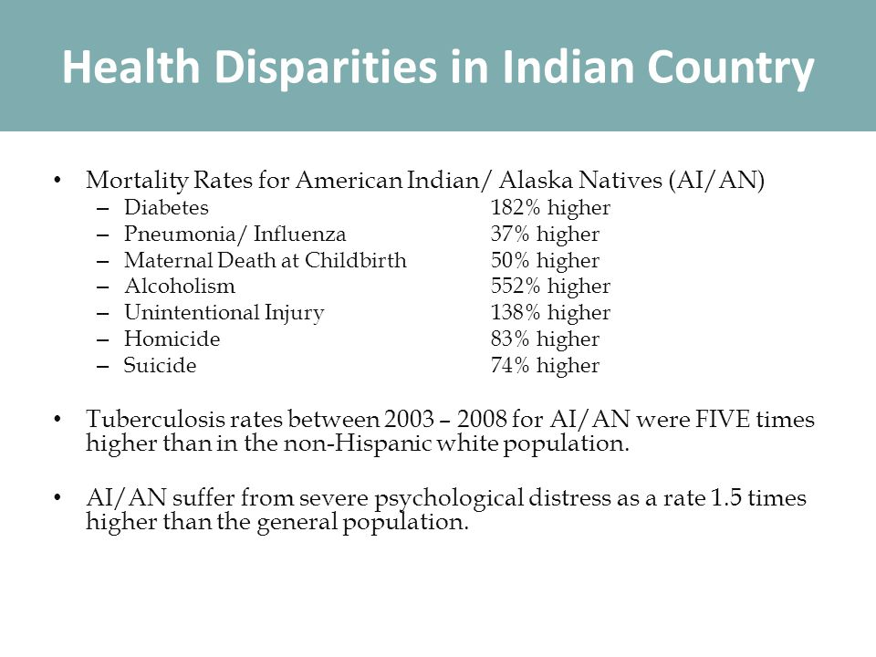 Mortality Rates for American Indian/ Alaska Natives (AI/AN) – Diabetes 182% higher – Pneumonia/ Influenza 37% higher – Maternal Death at Childbirth50% higher – Alcoholism 552% higher – Unintentional Injury 138% higher – Homicide 83% higher – Suicide 74% higher Tuberculosis rates between 2003 – 2008 for AI/AN were FIVE times higher than in the non-Hispanic white population.