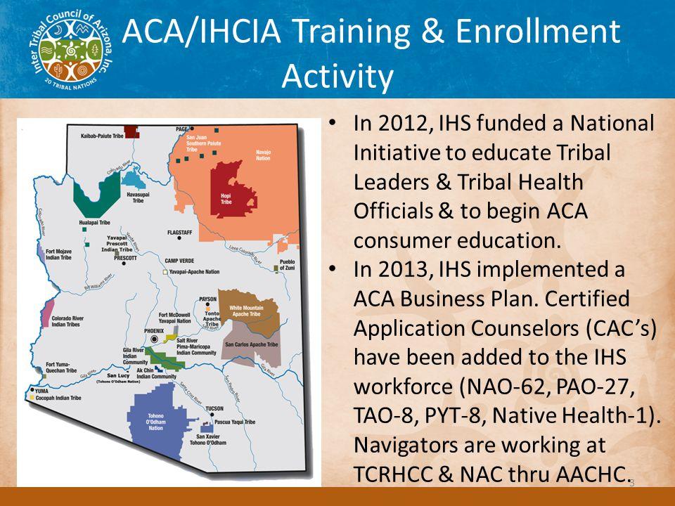 Training/Enrollment Activity Inter Tribal Council of Arizona, Inc.