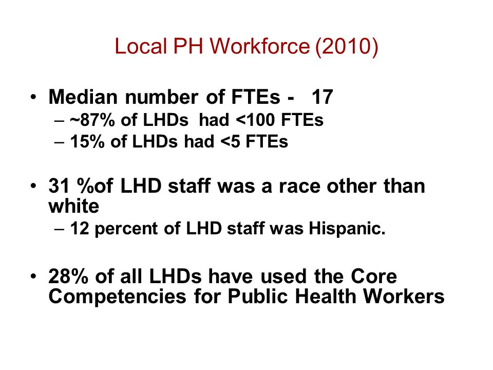 Local PH Workforce (2010) Median number of FTEs - 17 –~87% of LHDs had <100 FTEs –15% of LHDs had <5 FTEs 31 %of LHD staff was a race other than white –12 percent of LHD staff was Hispanic.