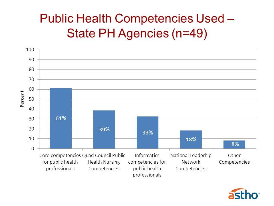 Public Health Competencies Used – State PH Agencies (n=49)