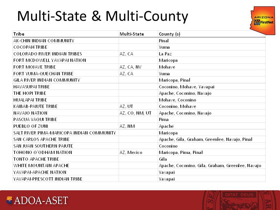 Multi-State & Multi-County