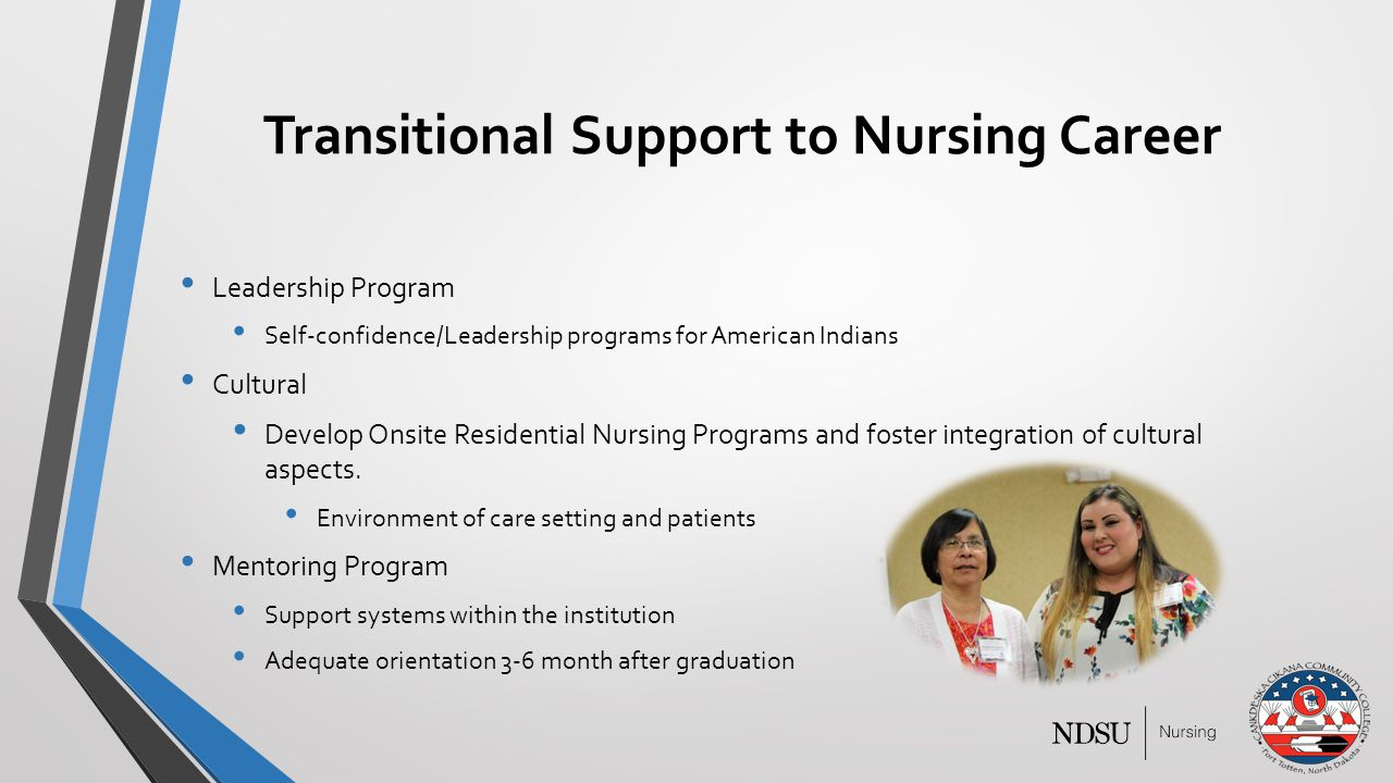 Transitional Support to Nursing Career Leadership Program Self-confidence/Leadership programs for American Indians Cultural Develop Onsite Residential Nursing Programs and foster integration of cultural aspects.