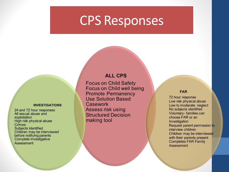 CPS Responses