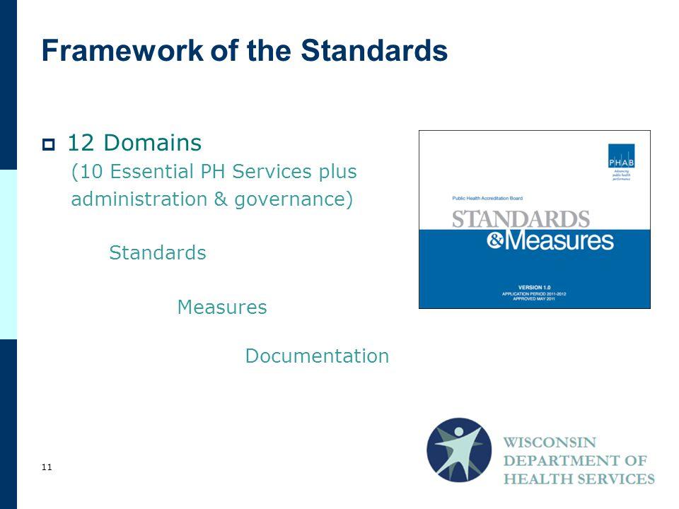  12 Domains (10 Essential PH Services plus administration & governance) Standards Measures Documentation Framework of the Standards 11
