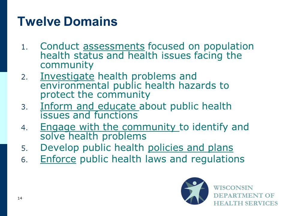 Twelve Domains 1.