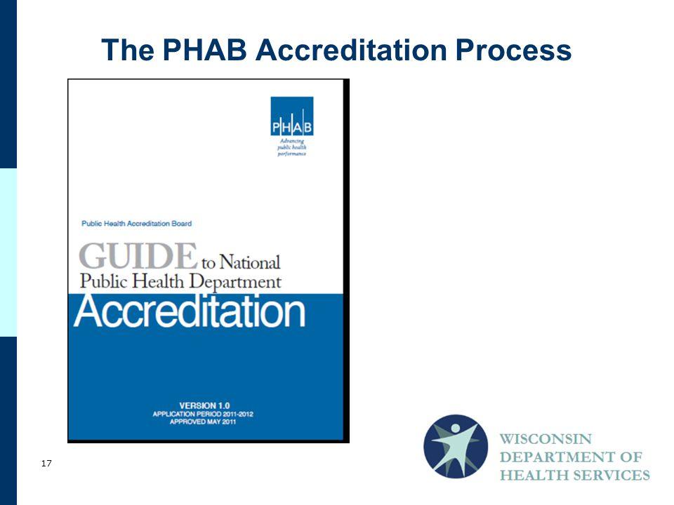 The PHAB Accreditation Process 17