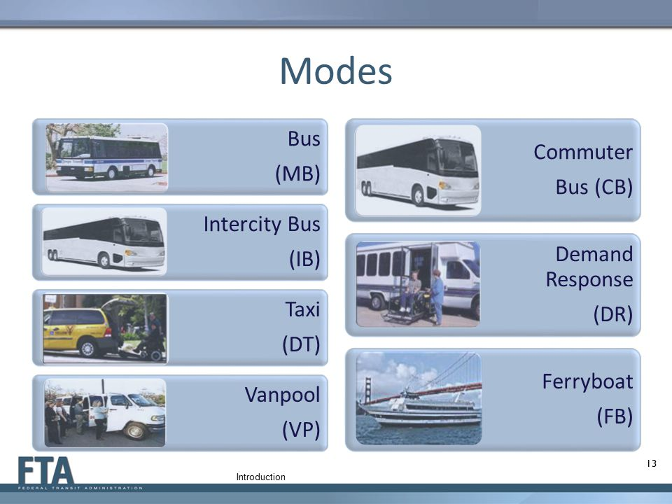 Modes 13 Demand Response (DR) Commuter Bus (CB) Ferryboat (FB) Bus (MB) Vanpool (VP) Intercity Bus (IB) Taxi (DT) Introduction