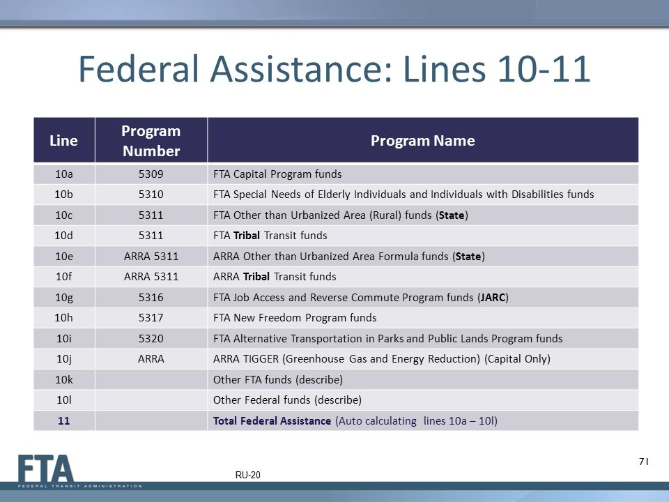 Federal Assistance: Lines 10-11 Line Program Number Program Name 10a5309FTA Capital Program funds 10b5310FTA Special Needs of Elderly Individuals and