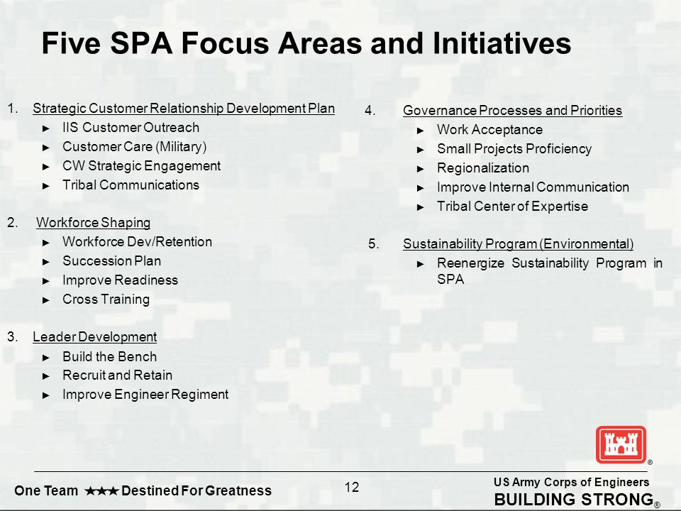 US Army Corps of Engineers BUILDING STRONG ® One Team Destined For Greatness 12 Five SPA Focus Areas and Initiatives 1.Strategic Customer Relationship Development Plan ► IIS Customer Outreach ► Customer Care (Military) ► CW Strategic Engagement ► Tribal Communications 2.