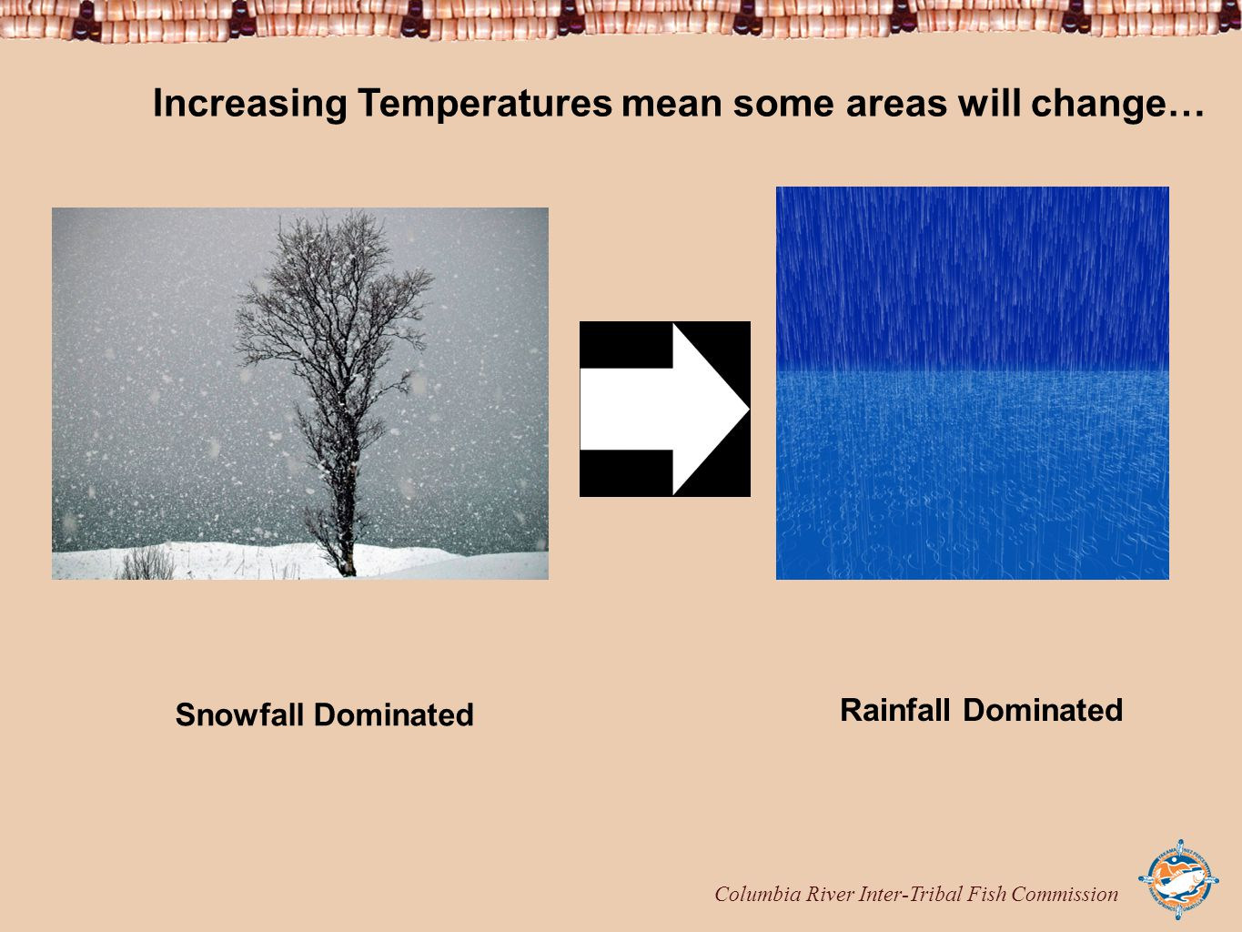 Snowfall Dominated Rainfall Dominated Increasing Temperatures mean some areas will change…