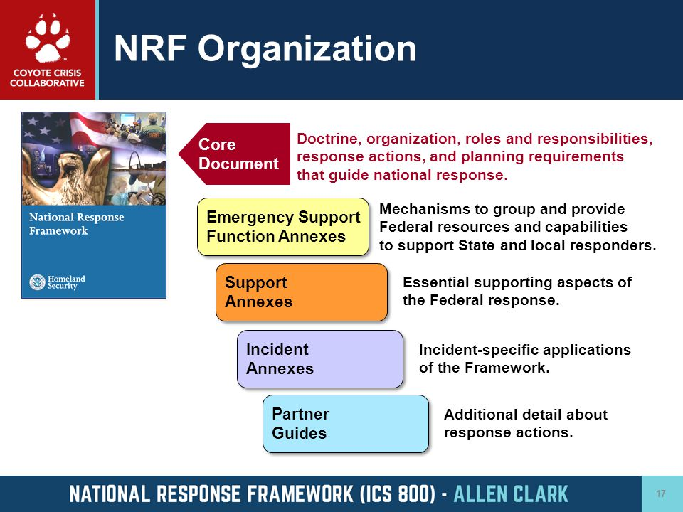 NRF Organization Core Document Emergency Support Function Annexes Emergency Support Function Annexes Support Annexes Support Annexes Incident Annexes