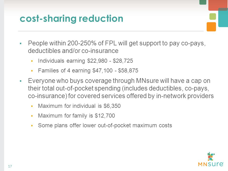 cost-sharing reduction  People within 200-250% of FPL will get support to pay co-pays, deductibles and/or co-insurance  Individuals earning $22,980