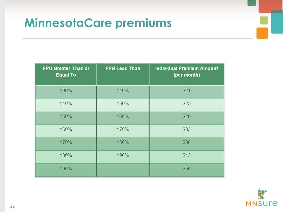 MinnesotaCare premiums 22