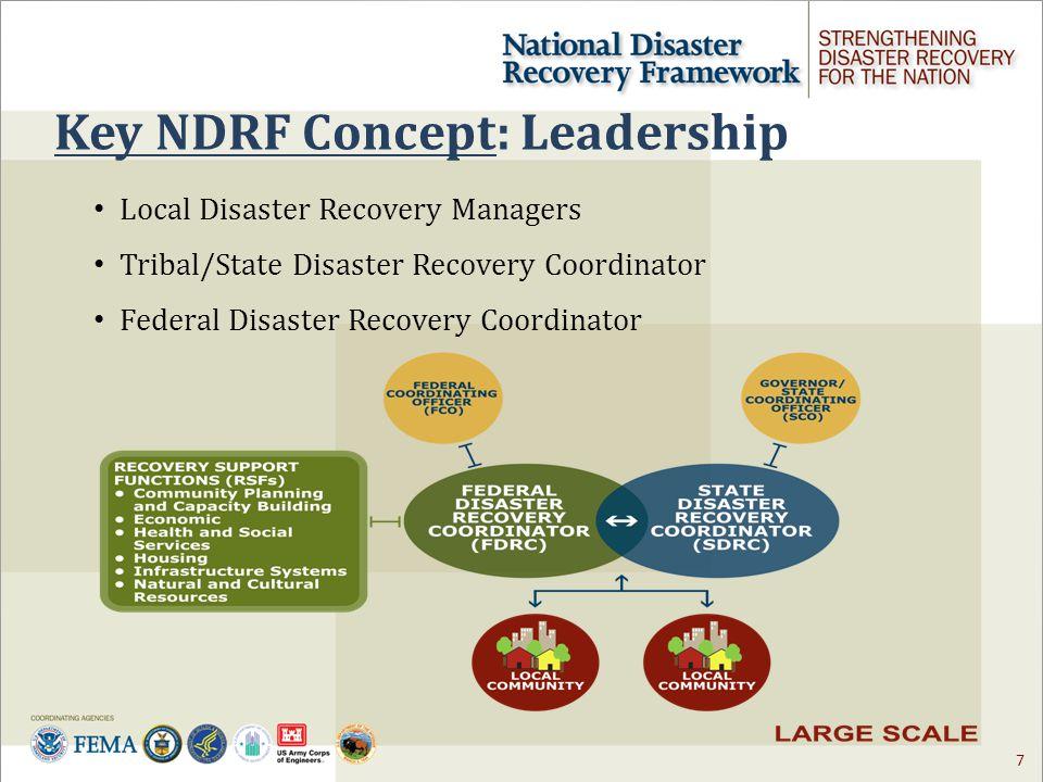 18 Experiences Greensburg Louisiana – Isaac Colorado Hurricane Sandy – Sandy Task Force – NY