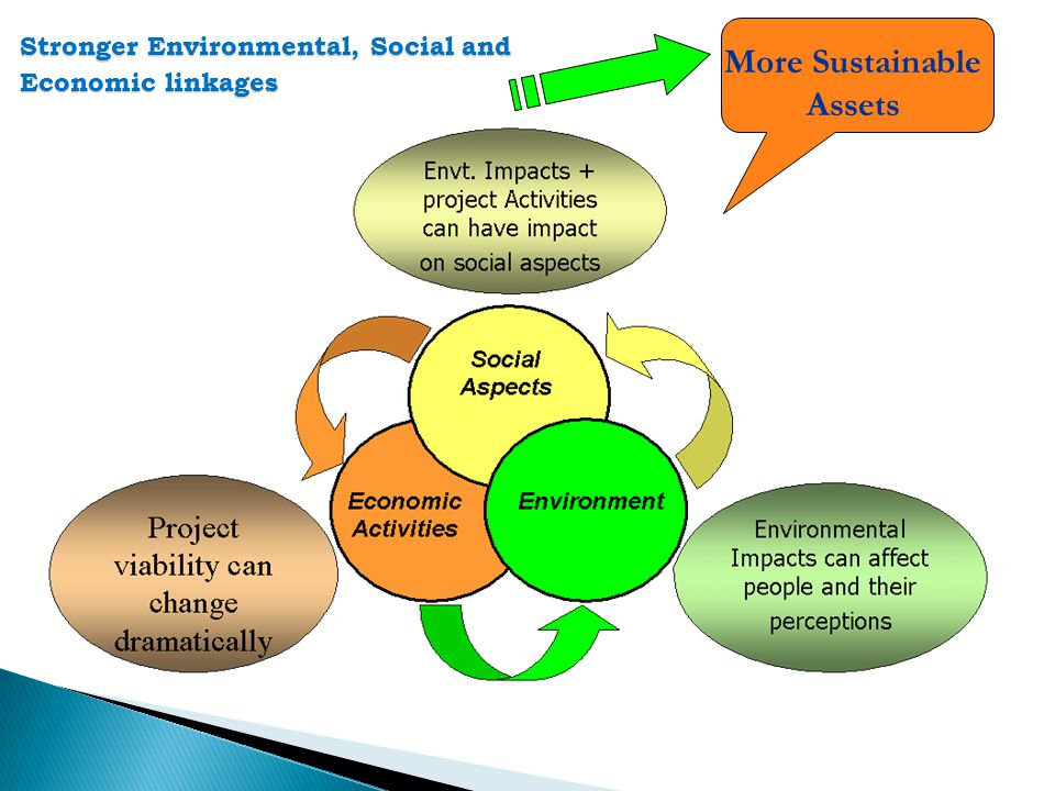 More Sustainable Assets StrongerEnvironmental, Social and Economic linkages Stronger Environmental, Social and Economic linkages