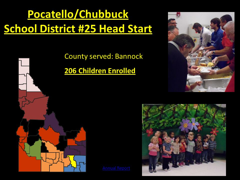 Pocatello/Chubbuck School District #25 Head Start County served: Bannock 206 Children Enrolled Annual Report