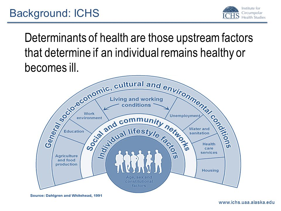 Background: ICHS www.ichs.uaa.alaska.edu Determinants of health are those upstream factors that determine if an individual remains healthy or becomes ill.