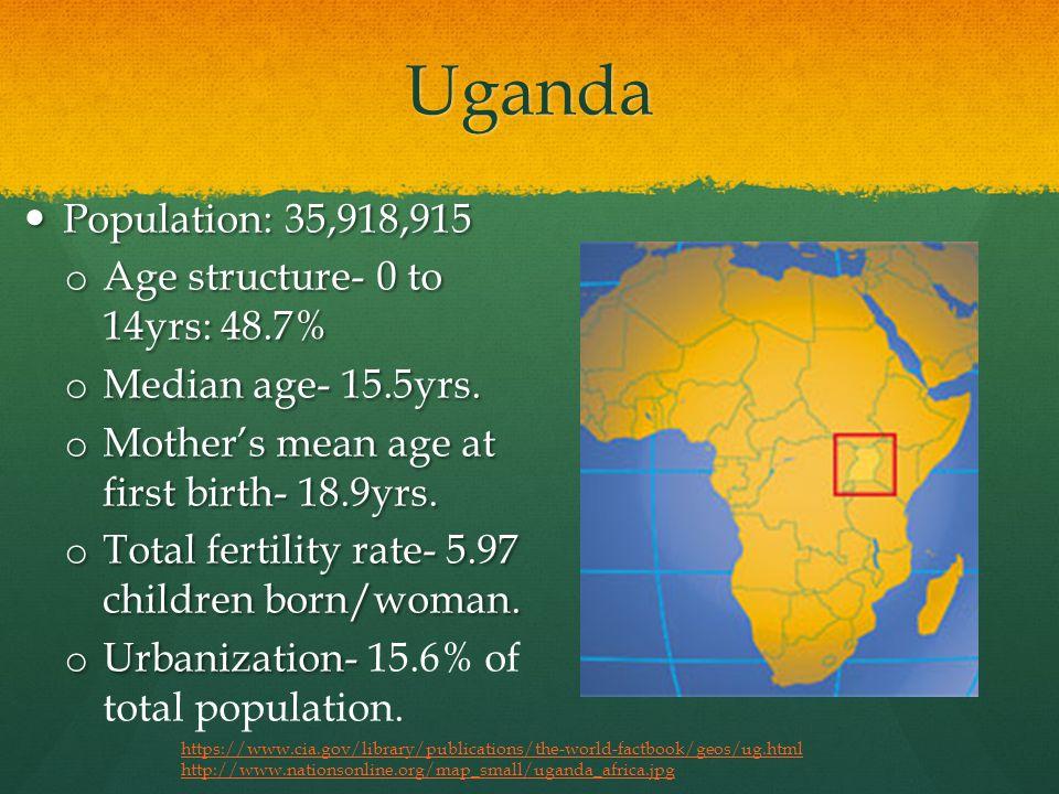 Gulu Population- 154,300.Population- 154,300. Region- Northern Uganda.