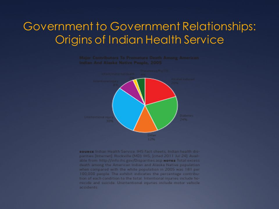 Government to Government Relationships: Origins of Indian Health Service