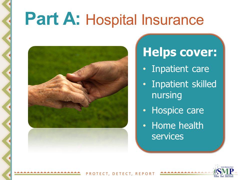 Part A: Hospital Insurance 11 Helps cover: Inpatient care Inpatient skilled nursing Hospice care Home health services Helps cover: Inpatient care Inpatient skilled nursing Hospice care Home health services Helps cover: Inpatient care Inpatient skilled nursing Hospice care Home health services