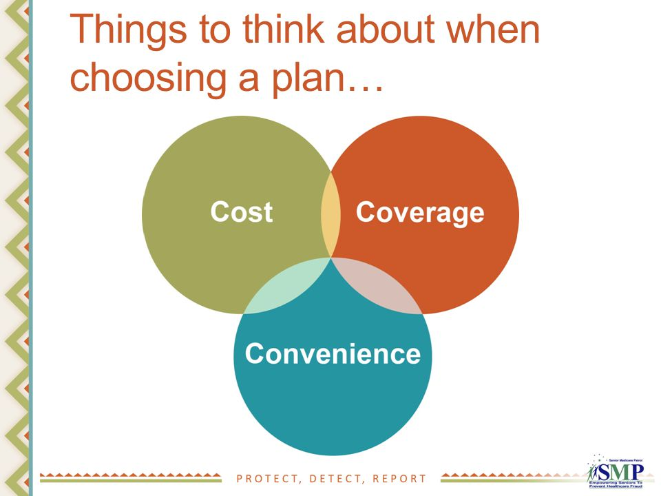 Things to think about when choosing a plan… ConvenienceCost