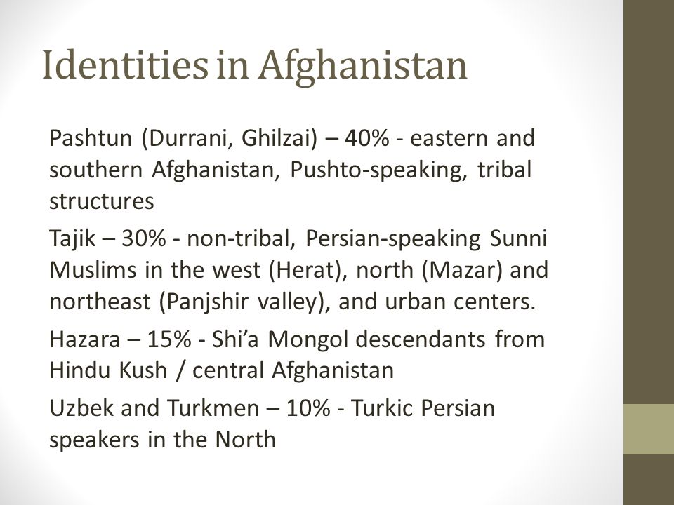 Identities in Afghanistan Pashtun (Durrani, Ghilzai) – 40% - eastern and southern Afghanistan, Pushto-speaking, tribal structures Tajik – 30% - non-tribal, Persian-speaking Sunni Muslims in the west (Herat), north (Mazar) and northeast (Panjshir valley), and urban centers.