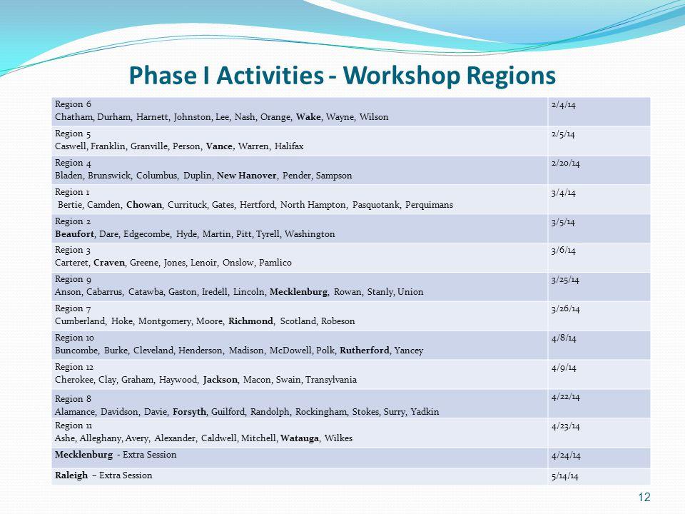 Phase I Activities - Workshop Regions Region 6 Chatham, Durham, Harnett, Johnston, Lee, Nash, Orange, Wake, Wayne, Wilson 2/4/14 Region 5 Caswell, Franklin, Granville, Person, Vance, Warren, Halifax 2/5/14 Region 4 Bladen, Brunswick, Columbus, Duplin, New Hanover, Pender, Sampson 2/20/14 Region 1 Bertie, Camden, Chowan, Currituck, Gates, Hertford, North Hampton, Pasquotank, Perquimans 3/4/14 Region 2 Beaufort, Dare, Edgecombe, Hyde, Martin, Pitt, Tyrell, Washington 3/5/14 Region 3 Carteret, Craven, Greene, Jones, Lenoir, Onslow, Pamlico 3/6/14 Region 9 Anson, Cabarrus, Catawba, Gaston, Iredell, Lincoln, Mecklenburg, Rowan, Stanly, Union 3/25/14 Region 7 Cumberland, Hoke, Montgomery, Moore, Richmond, Scotland, Robeson 3/26/14 Region 10 Buncombe, Burke, Cleveland, Henderson, Madison, McDowell, Polk, Rutherford, Yancey 4/8/14 Region 12 Cherokee, Clay, Graham, Haywood, Jackson, Macon, Swain, Transylvania 4/9/14 Region 8 Alamance, Davidson, Davie, Forsyth, Guilford, Randolph, Rockingham, Stokes, Surry, Yadkin 4/22/14 Region 11 Ashe, Alleghany, Avery, Alexander, Caldwell, Mitchell, Watauga, Wilkes 4/23/14 Mecklenburg - Extra Session4/24/14 Raleigh – Extra Session5/14/14 12