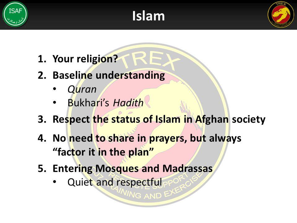 Islam 1.Your religion.