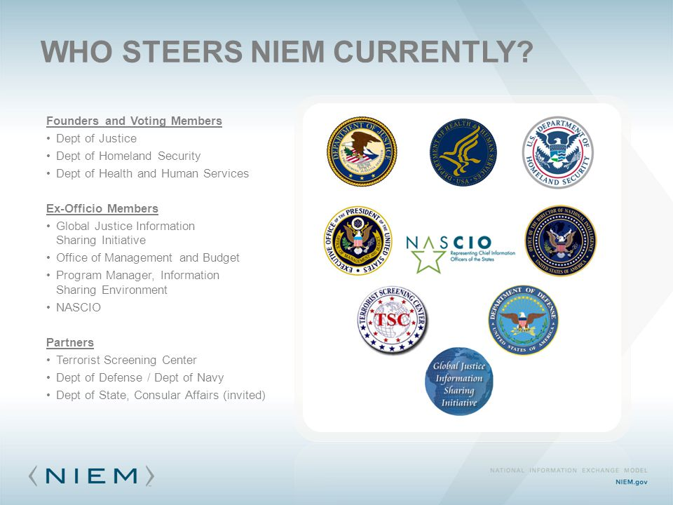 WHO STEERS NIEM CURRENTLY? Founders and Voting Members Dept of Justice Dept of Homeland Security Dept of Health and Human Services Ex-Officio Members