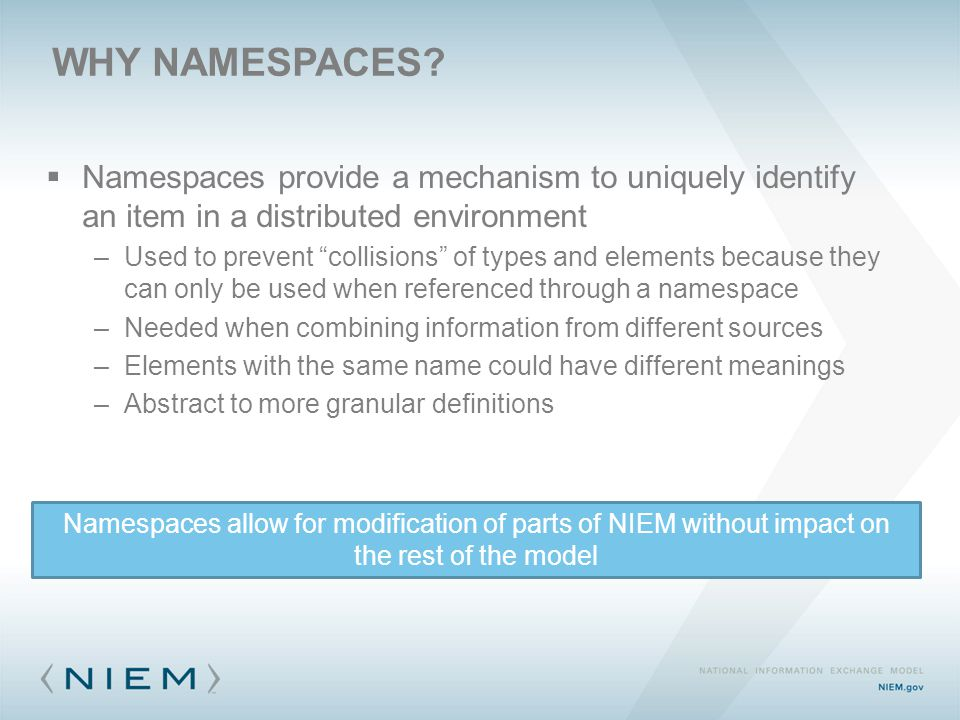  Namespaces provide a mechanism to uniquely identify an item in a distributed environment –Used to prevent collisions of types and elements because they can only be used when referenced through a namespace –Needed when combining information from different sources –Elements with the same name could have different meanings –Abstract to more granular definitions WHY NAMESPACES.