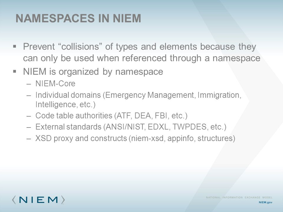 " Prevent ""collisions"" of types and elements because they can only be used when referenced through a namespace  NIEM is organized by namespace –NIEM-"