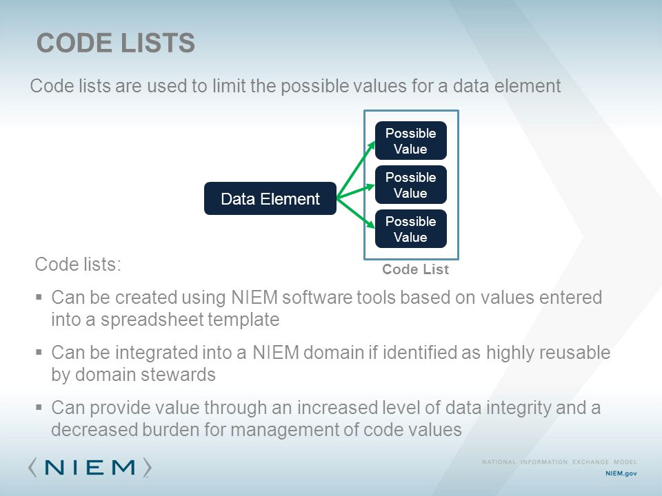 Code lists are used to limit the possible values for a data element CODE LISTS Code lists:  Can be created using NIEM software tools based on values