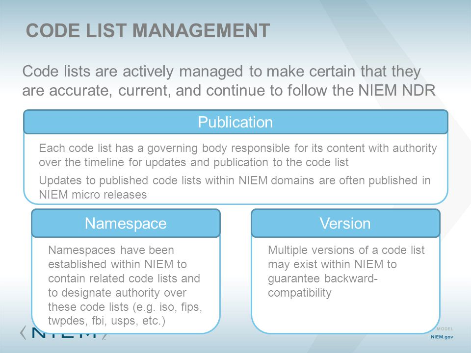 Code lists are actively managed to make certain that they are accurate, current, and continue to follow the NIEM NDR CODE LIST MANAGEMENT Each code list has a governing body responsible for its content with authority over the timeline for updates and publication to the code list Updates to published code lists within NIEM domains are often published in NIEM micro releases Publication Namespaces have been established within NIEM to contain related code lists and to designate authority over these code lists (e.g.