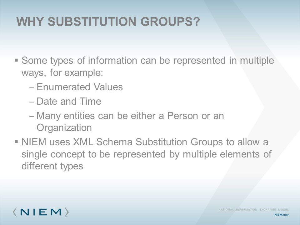 WHY SUBSTITUTION GROUPS?  Some types of information can be represented in multiple ways, for example: ‒ Enumerated Values ‒ Date and Time ‒ Many enti
