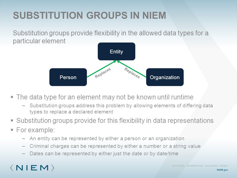 Substitution groups provide flexibility in the allowed data types for a particular element SUBSTITUTION GROUPS IN NIEM  The data type for an element may not be known until runtime –Substitution groups address this problem by allowing elements of differing data types to replace a declared element  Substitution groups provide for this flexibility in data representations  For example: –An entity can be represented by either a person or an organization –Criminal charges can be represented by either a number or a string value –Dates can be represented by either just the date or by date/time PersonOrganization Entity Replaces