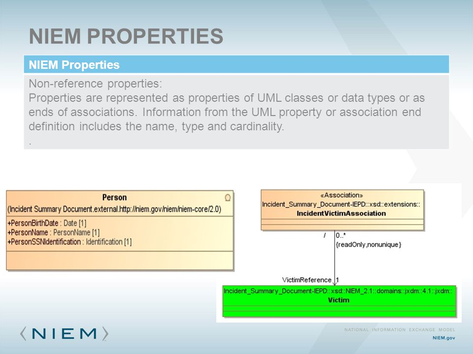 NIEM PROPERTIES NIEM Properties Non-reference properties: Properties are represented as properties of UML classes or data types or as ends of associat