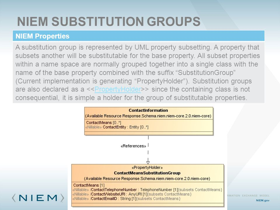 NIEM SUBSTITUTION GROUPS NIEM Properties A substitution group is represented by UML property subsetting. A property that subsets another will be subst