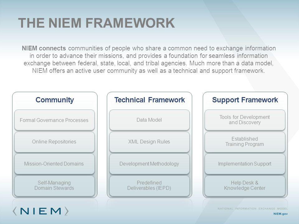 NIEM connects communities of people who share a common need to exchange information in order to advance their missions, and provides a foundation for