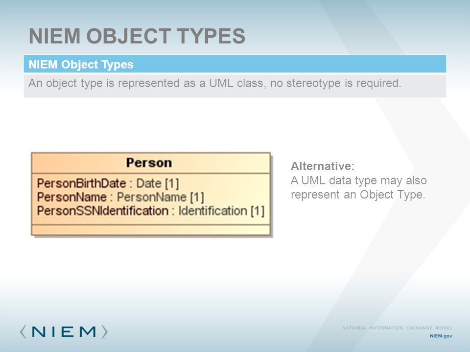 NIEM OBJECT TYPES NIEM Object Types An object type is represented as a UML class, no stereotype is required. Alternative: A UML data type may also rep