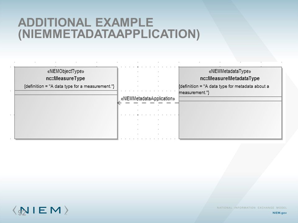 ADDITIONAL EXAMPLE (NIEMMETADATAAPPLICATION) 92